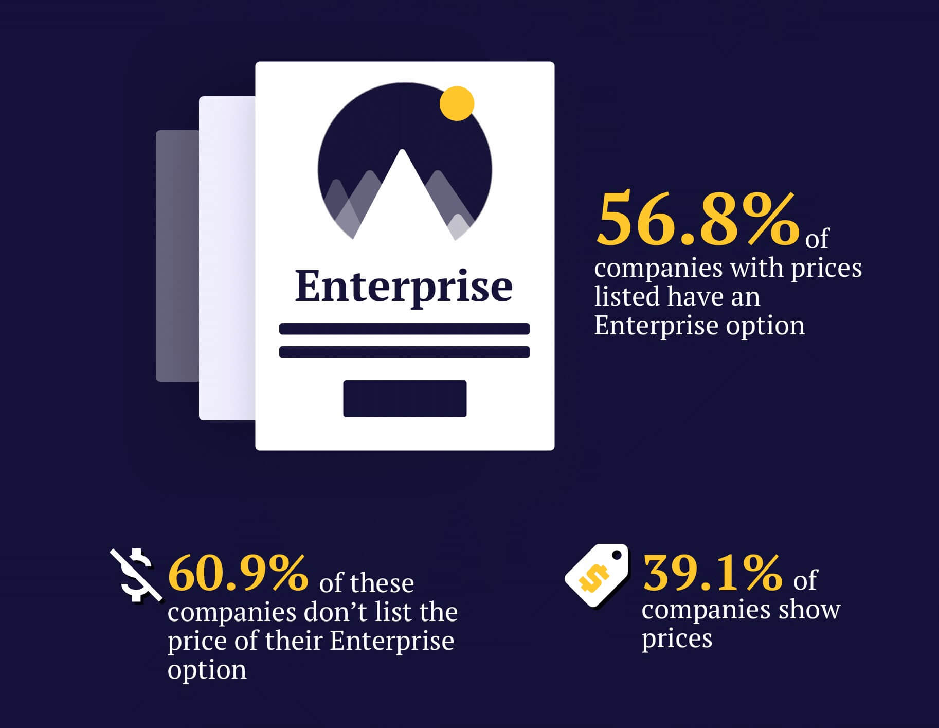 enterprise options