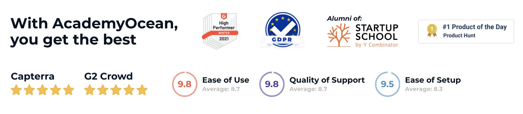 AcademyOcean rating